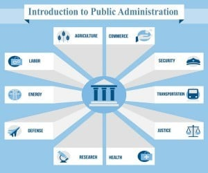 NC Public Administration Insurance