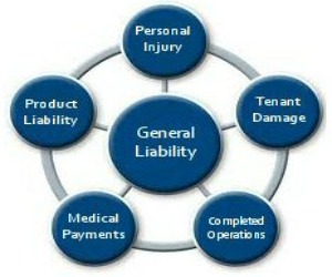 General Liability Frequently Asked Questions
